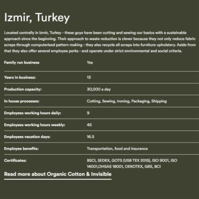 organic_basics_turkey_factory